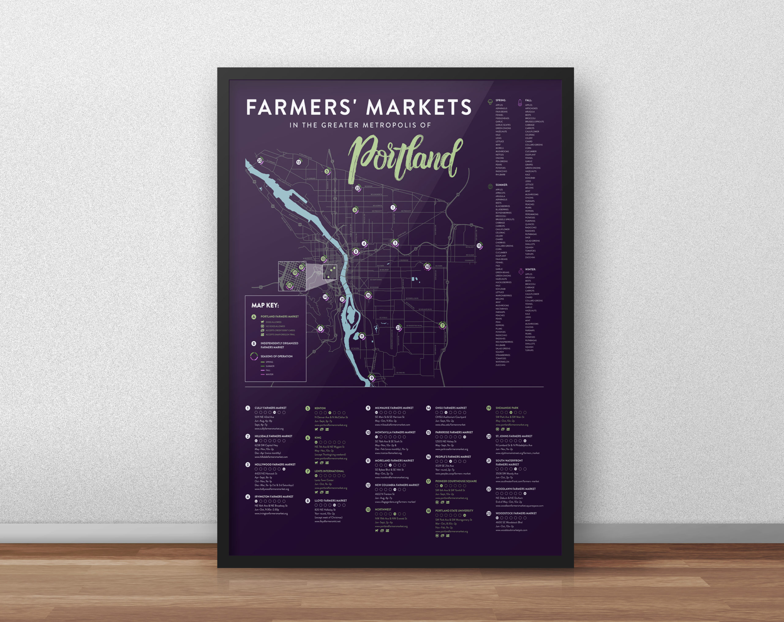 Farmers' Markets Map Poster Mockup